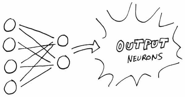 Artifical Neural Network