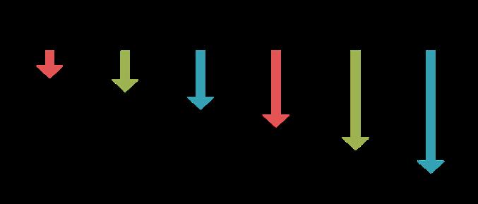 SDLC life cycle